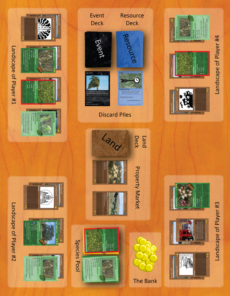 Illustration of table layout, from Fire and Flora Standard Rulebook v12.01.